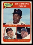 1965 Topps #1   -  Tony Oliva / Brooks Robinson / Elston Howard AL Batting Leaders Front Thumbnail