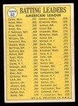 1970 Topps #62   -  Rod Carew / Tony Oliva / Reggie Smith AL Batting Leaders Back Thumbnail
