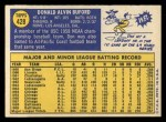 1970 Topps #428  Don Buford  Back Thumbnail