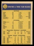 1970 Topps #534   Twins Team Back Thumbnail