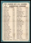 1965 Topps #7   -  Dean Chance / Joel Horlen AL ERA Leaders Back Thumbnail