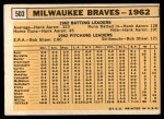 1963 Topps #503   Braves Team Back Thumbnail