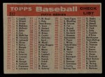 1958 Topps #312   Red Sox Team Checklist Back Thumbnail