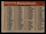 1958 Topps #174   Athletics Team Checklist Back Thumbnail
