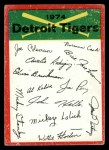 1974 Topps Red Checklist   Tigers Red Team Checklist Front Thumbnail