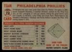 1956 Topps #72 CEN  Phillies Team Back Thumbnail