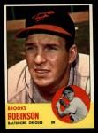 1963 Topps #345  Brooks Robinson  Front Thumbnail
