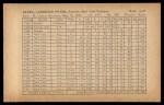 1962 Exhibit Stat Back #4  Yogi Berra  Back Thumbnail