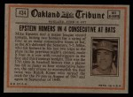 1972 Topps #434   -  Johnny Bench In Action Back Thumbnail