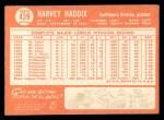1964 Topps #439  Harvey Haddix  Back Thumbnail