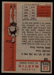 1957 Topps #12  Slater Martin  Back Thumbnail