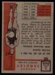 1957 Topps #2  George Yardley  Back Thumbnail