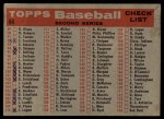 1958 Topps #44   Senators Team Checklist Back Thumbnail