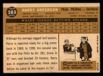 1960 Topps #285  Harry Anderson  Back Thumbnail