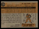 1960 Topps #120   -  Duke Carmel Rookie Star Back Thumbnail