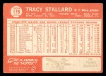 1964 Topps #176  Tracy Stallard  Back Thumbnail