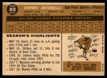 1960 Topps #80  Johnny Antonelli  Back Thumbnail
