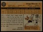 1960 Topps #121   -  Camilo Carreon Rookie Star Back Thumbnail