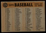 1960 Topps #174   Indians Team Checklist Back Thumbnail
