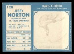 1961 Topps #120  Jerry Norton  Back Thumbnail