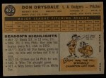 1960 Topps #475  Don Drysdale  Back Thumbnail