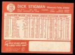 1964 Topps #245  Dick Stigman  Back Thumbnail