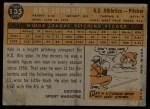 1960 Topps #135   -  Ken Johnson Rookie Star Back Thumbnail