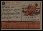 1962 Topps #39  Joe Koppe  Back Thumbnail