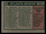 1975 Topps #589   -  Clyde King Braves Team Checklist Back Thumbnail