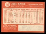 1964 Topps #199  Joe Azcue  Back Thumbnail
