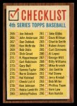 1962 Topps #277   Checklist 4 Front Thumbnail