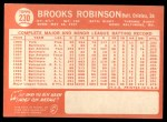 1964 Topps #230  Brooks Robinson  Back Thumbnail