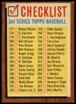 1962 Topps #192 COM  Checklist 3 Front Thumbnail