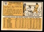 1963 Topps #360  Don Drysdale  Back Thumbnail