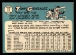 1965 Topps #72  Tony Gonzalez  Back Thumbnail