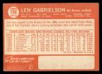 1964 Topps #198  Len Gabrielson  Back Thumbnail