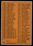 1963 Topps #102 WHT  Checklist 2 Back Thumbnail