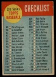 1963 Topps #102 B  Checklist 2 Front Thumbnail