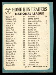 1965 Topps #4   -  Johnny Callison / Orlando Cepeda / Jim Hart / Willie Mays / Billy Williams NL HR Leaders Back Thumbnail