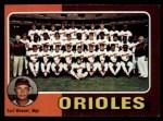 1975 Topps #117   -  Earl Weaver Orioles Team Checklist Front Thumbnail