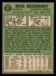 1967 Topps #40 *ERR* Rick Reichardt  Back Thumbnail