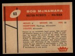 1960 Fleer #63  Bob McNamara  Back Thumbnail