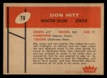 1960 Fleer #70  Don Hitt  Back Thumbnail