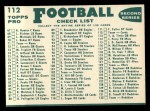 1960 Topps #112   Cardinals Team Checklist Back Thumbnail