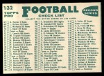 1960 Topps #132   Redskins Team Checklist Back Thumbnail