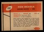 1960 Fleer #132  Ron Beagle  Back Thumbnail