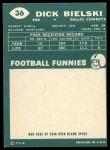 1960 Topps #36  Dick Bielski  Back Thumbnail