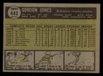 1961 Topps #442  Gordon Jones  Back Thumbnail