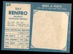 1961 Topps #69  Ray Renfro  Back Thumbnail