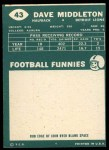 1960 Topps #43  Dave Middleton  Back Thumbnail